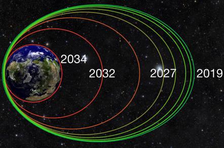 How the Van Allen probes will deorbit