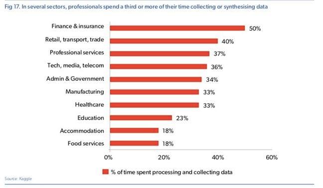 AI and data science hem