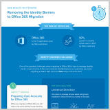 One-Minute Whitepaper: Removing the Identity Barrier for Office 365