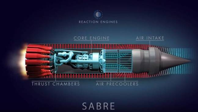 Reaction Engines' core and precooler. Supplied graphic