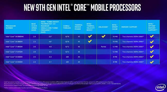 9th gen Core CPUs