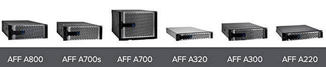 NetApp_AFF_Range