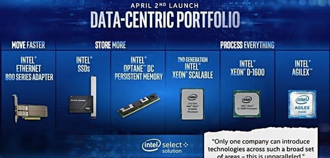 Analyst: Intel flash supply partnership prospects could