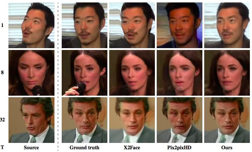 Watch Samsung's AI turn Mona Lisa into a talking head video