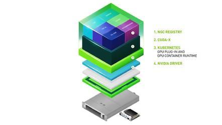 Nvidia EGX architecture