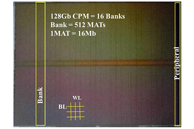 SK hynix paper floor plan diagram for a 128Gb XPoint die.