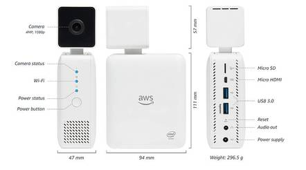 DeepLens is essentially a mini PC with an attached HD camera