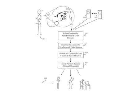 Facebook wearable camera patent application