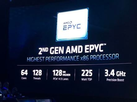 Rome wasn't built in a day, wasn't teased in a day, either: AMD's