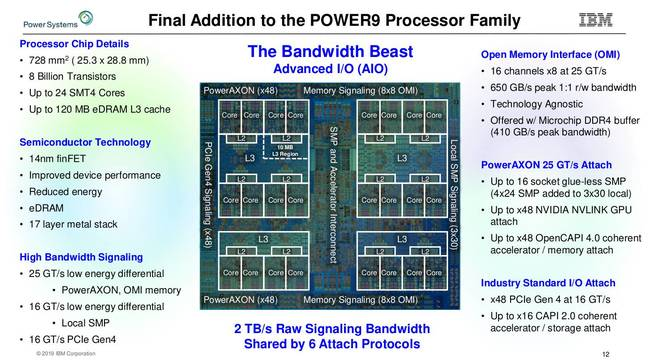 HotChips IBM Power9 slide