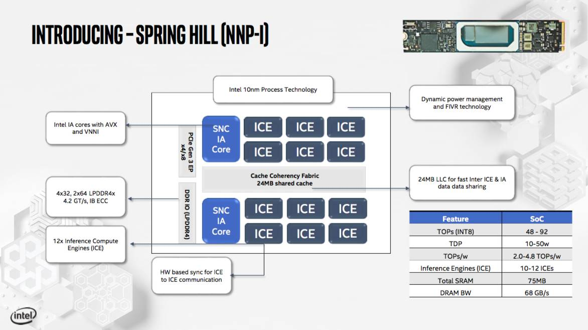 More on that monster Cerebras AI chip, Xilinx touts 'world's