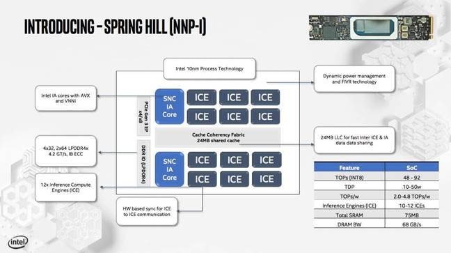 intel_spring_hill