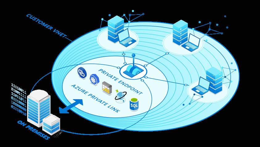Microsoft to improve Azure networking with private links to multi-tenant services