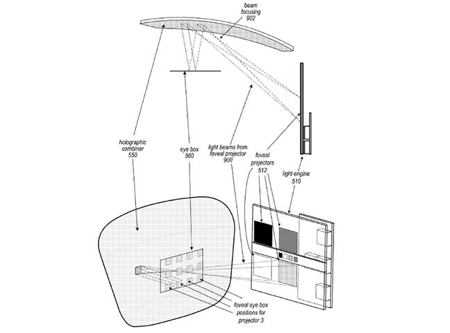 Diagram from Apple AR headset patent application