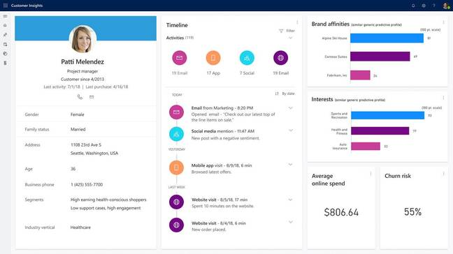 Dynamics 365 Customer Insights shows detailed profile and purchasing history