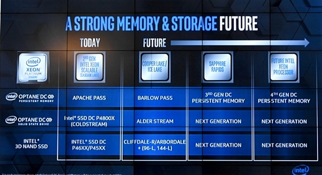 Intel Optane roadmap slide