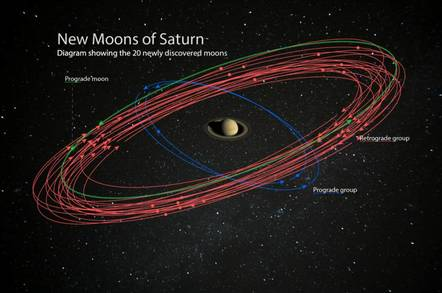 saturn_new_moons