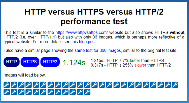 This peformance test shows only a small impact from moving to HTTPS