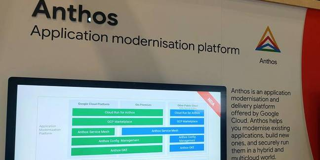 Google's Anthos is a platform build on Kubernetes and Istio
