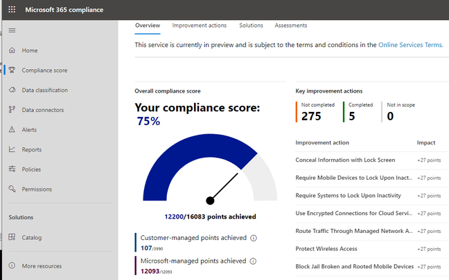 Microsoft's Compliance Score, in preview, awards high marks for doing nothing