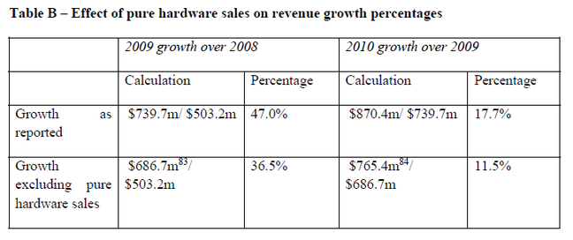 Table of Autonomy revenues and hardware sales prepared by Peter Holgate for the High Court