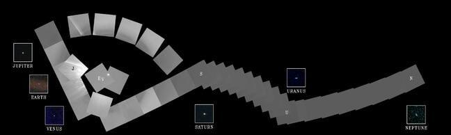 Solar System Family Portrait (pic: NASA/JPL)