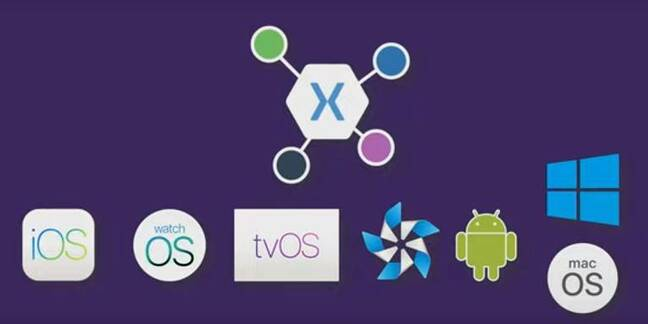 Xamarin Essentials provides a wrapper API for common tasks on multiple platforms