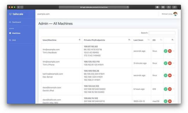 The Tailscale admin panel