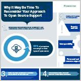 IBM_Infographic_final