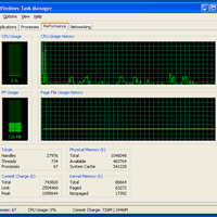 Task Manager in Windows XP