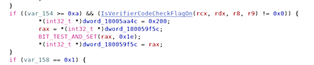 Psuedo-code of Trend Micro's driver