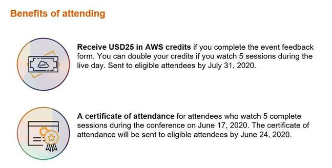$50 credit for showing up at a virtual summit