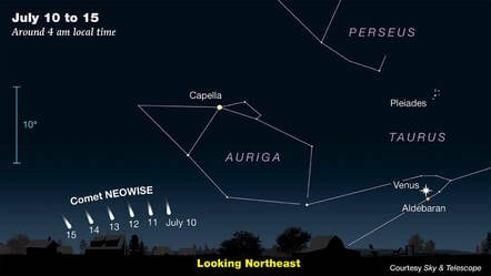 A diagram showing where to look in the sky to see comet C/2020 F3 NEOWISE