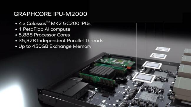 Graphcore M2000
