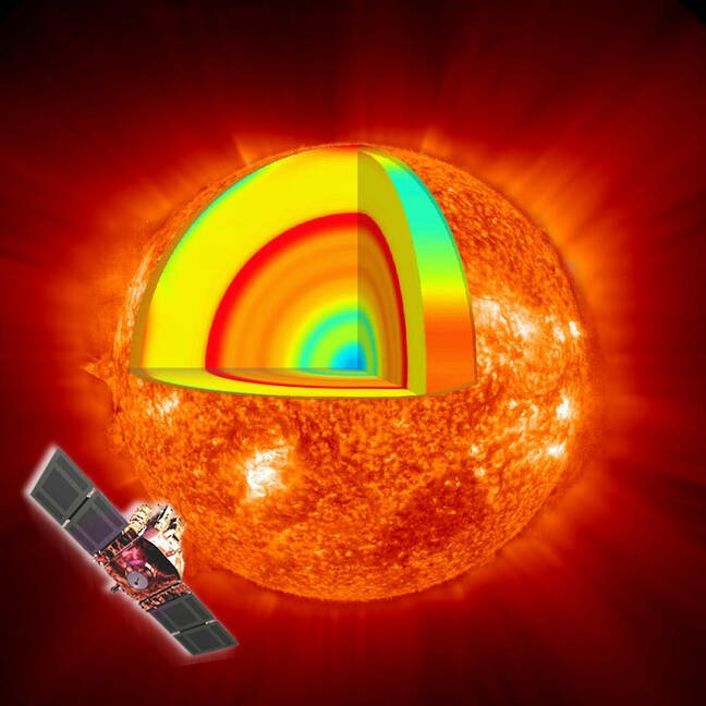 SOHO observes the sun's deep interior and also its interactions all the way out to Earth's orbit and beyond, where the magnetized solar wind of atomic particles sweeps through interplanetary space. Image credit: NASA/ESA