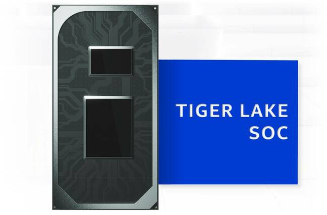 Slide from Intel's Architecture Day 2020 of the Tiger Lake dies