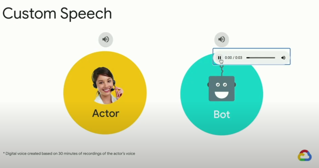 Custom Voice lets customers make text to speech sound like a specific person after just 30 minutes of training