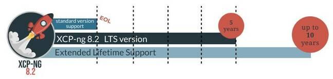 XCP-ng roadmap