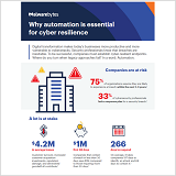 cyber_resilience