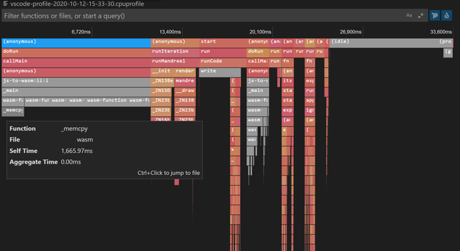 The VS Code Flame Chart visualises a captured performance profile showing where the code spent most of its time