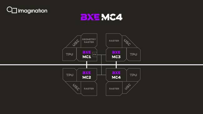 BXE four-core diagram