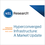 hyperconverged_infra