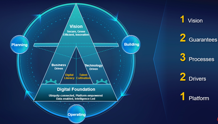 energy_pyramid