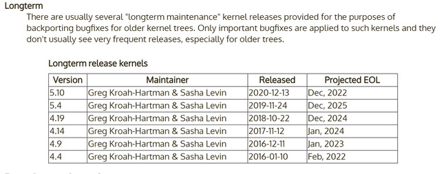 Linux Kernel 5.10 currently has a promised two years of support – enough to call it long-term?