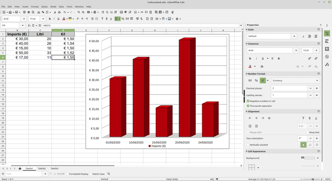 A chart in LibreOffice Calc 7.1
