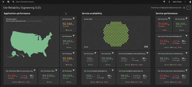 Monitoring site reliability with Dynatrace