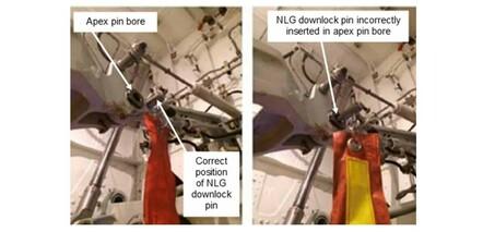 Boeing 787 nose landing gear lockout pin location. Crown Copyright/AAIB