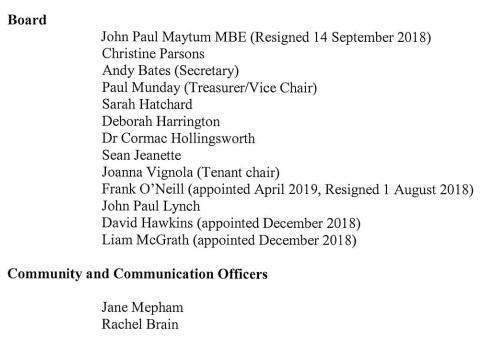 Leathermarket Community Benefit Society Ltd's directors for FY2019