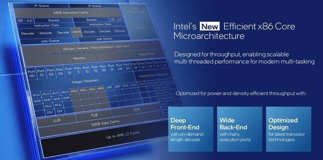 An overview of Intel's Efficient Core