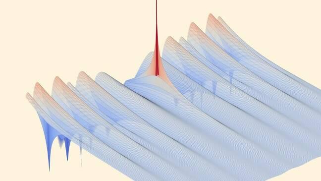 Riemann zeta function plot by Tariq Rashid